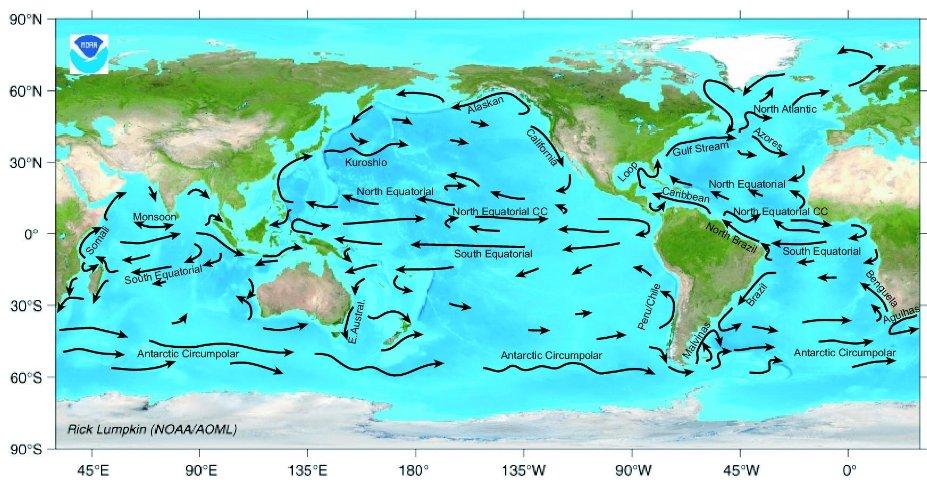 Las corrientes marinas y su importancia global